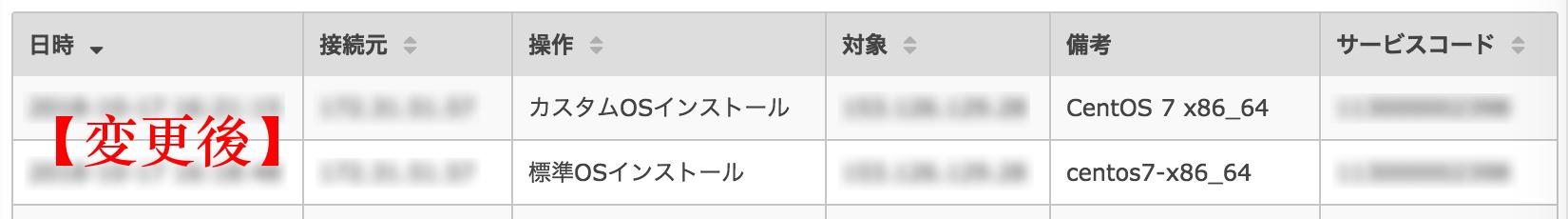 VPSコントロールパネルの「操作履歴」における「OSインストール」の表示名を変更しました